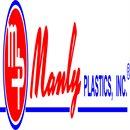 Manly Plastics, Inc.